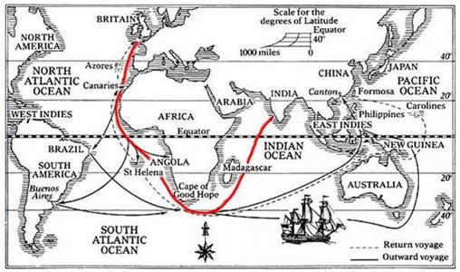 Ruta de los barcos ingleses a la India