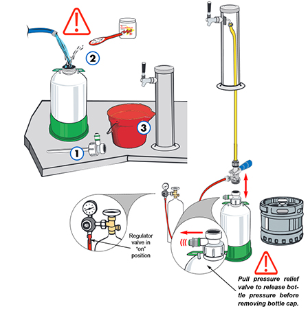 Sistema de limpieza por bombeo a presión